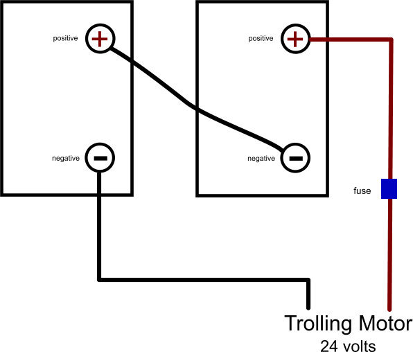 753465d1465345006 hot foot fer trolling motor 24volt jpg hot foot fer trolling motor??? pensacola fishing forum 24 volt trolling motor battery wiring diagram at gsmx.co