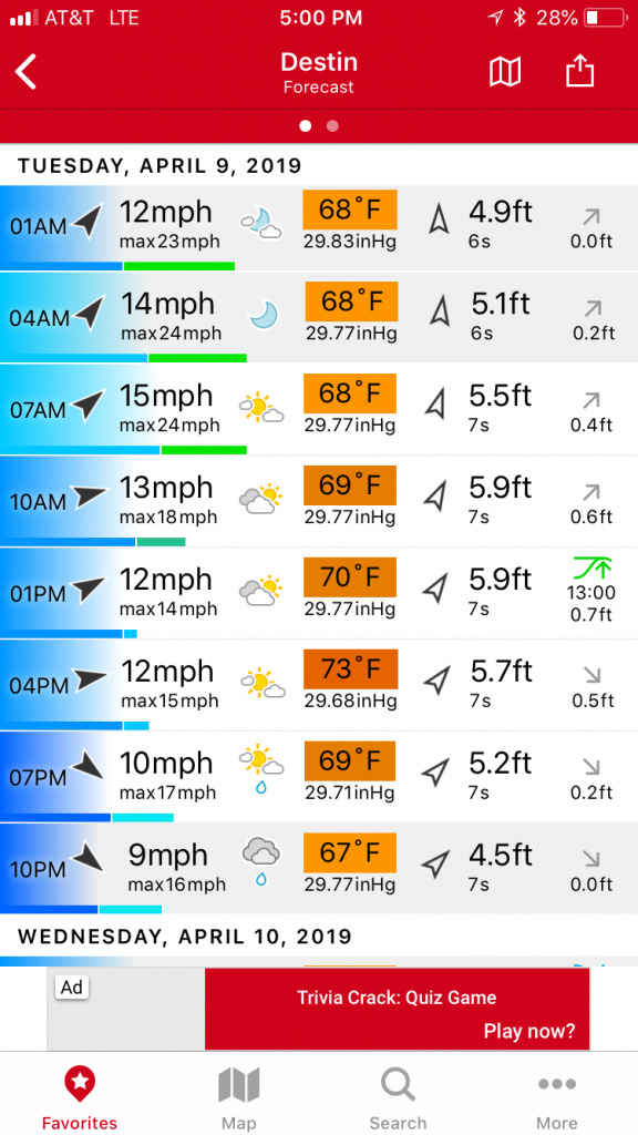Help me understand wave heights and wind - Pensacola Fishing Forum