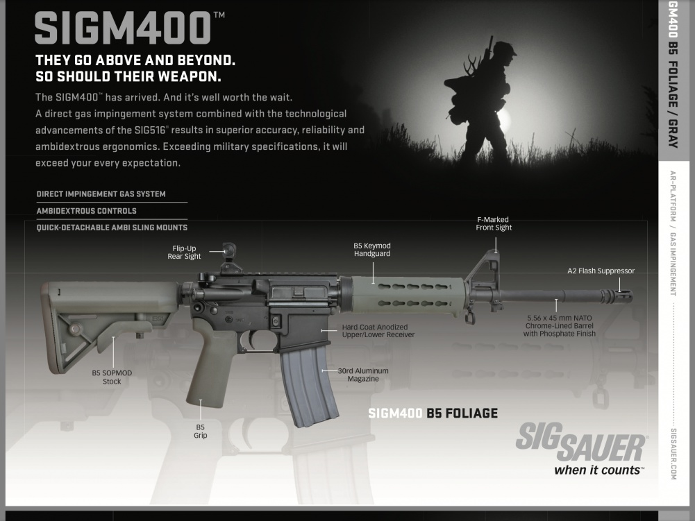 Sig Sauer M400 Thoughts/Opinions-image-jpg
