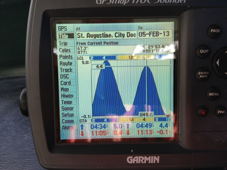 Garmin 178c GPS fishfinder transducer gps antenna power cable mount MUSO10R bluechart-img_1149-jpg