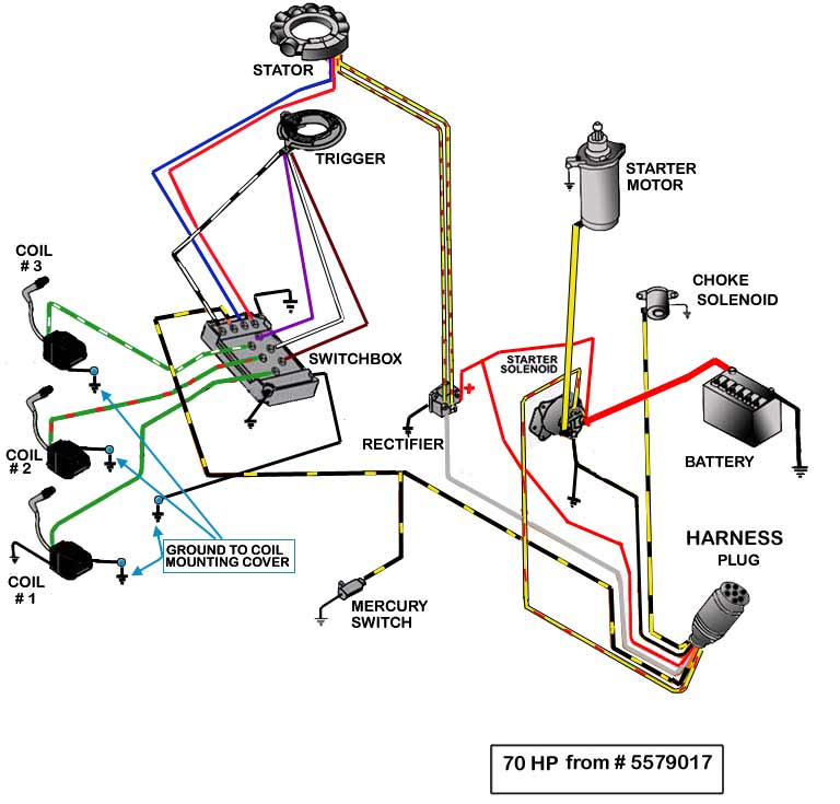 Outboard Starter Solenoid Wiring Diagram from www.pensacolafishingforum.com